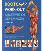 Bootcamp work-out anatomie en oefeningen